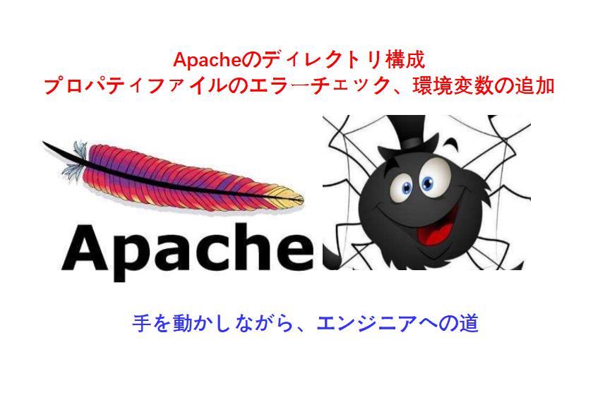 apache設定