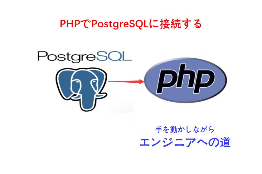 phpとpostgresql接続