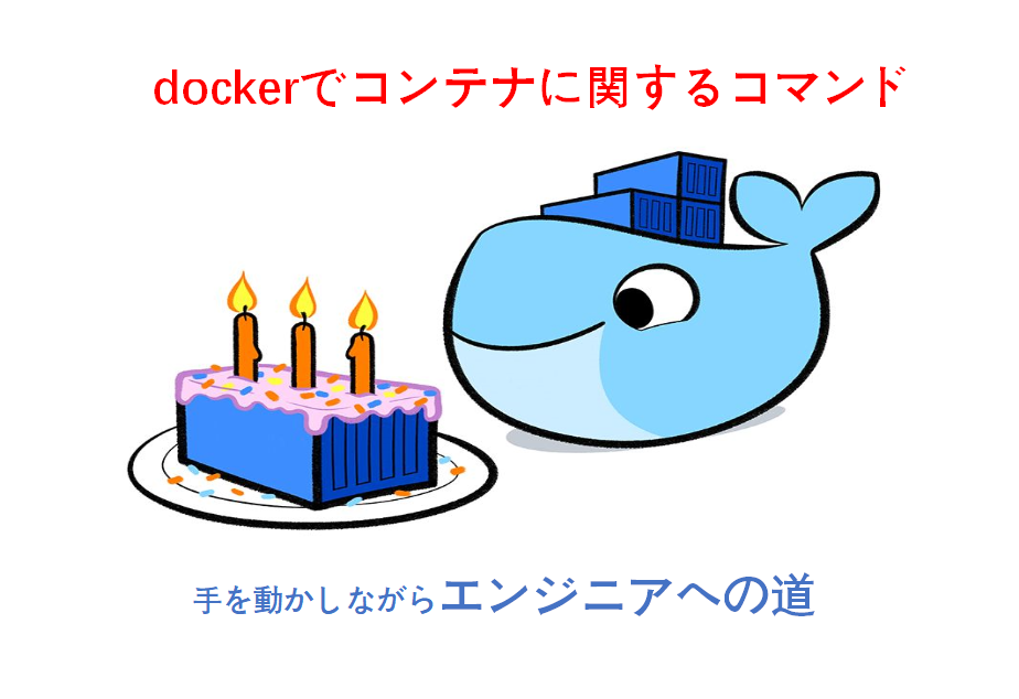 docker-ps-CONTAINER