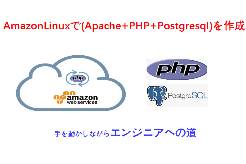 amazonlinuxでphpとhttpdインストール