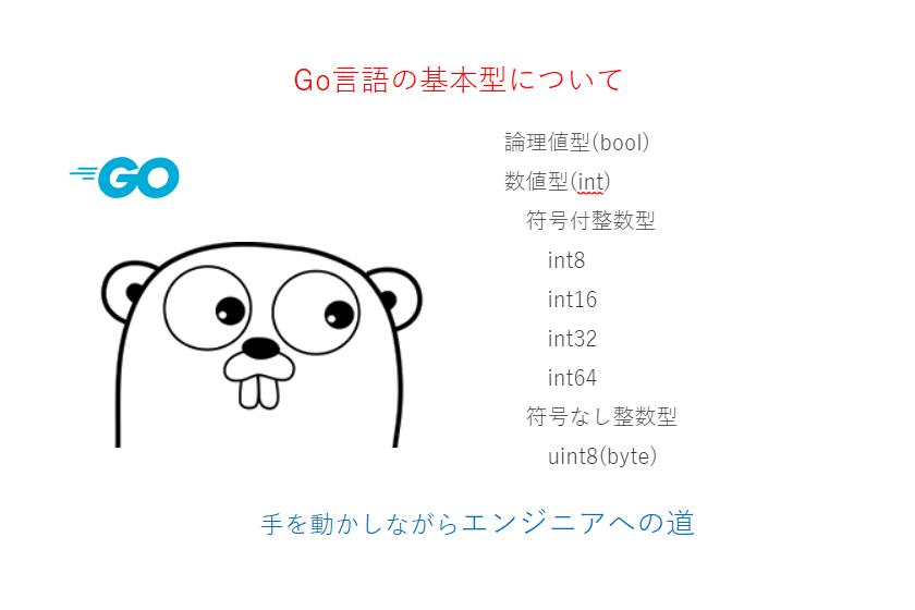 go基本データ型