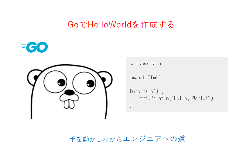 Go Hello World