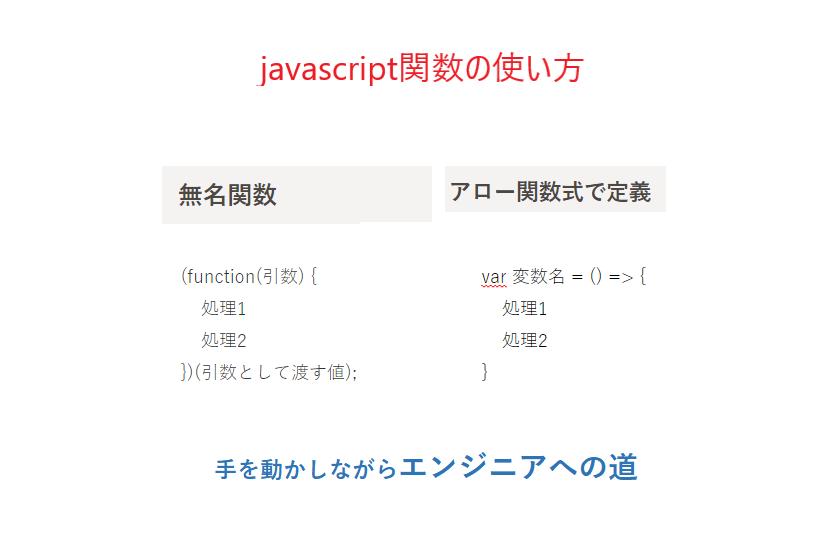 javascript関数宣言