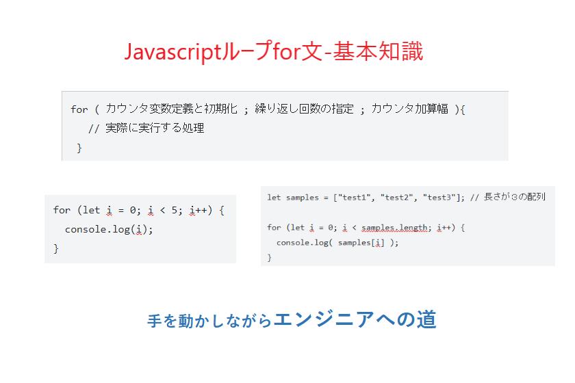 javascriptループ-for文