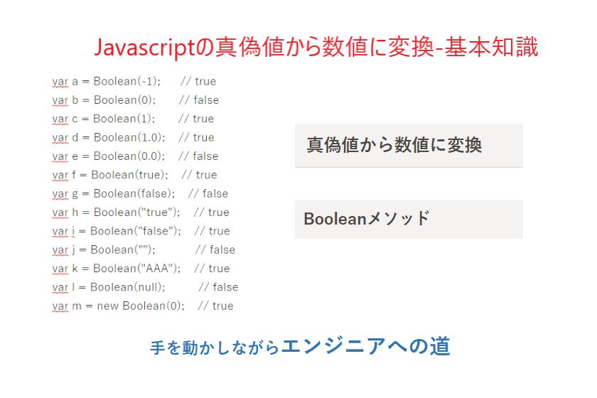 javascriptデータ変換